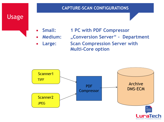 Foxit PDF Compressor Desktop and Enterprise for Capture Scan Configs - Small, Medium, Large - Picture